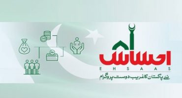 The Human Rights Commission's survey found Ehsaas program ineffective